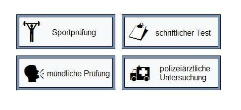 Einstellungstest Polizei Saarland Die Abläufe Und Alle Inhalte