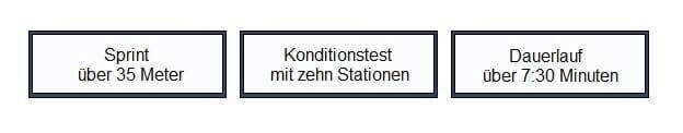 Polizei Bremen Sporttest Übungen