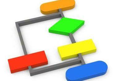 Flussdiagramm Beispiele und Übungen
