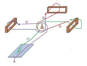 polizei sporttest der kasten bumerang test polizeitest. Black Bedroom Furniture Sets. Home Design Ideas