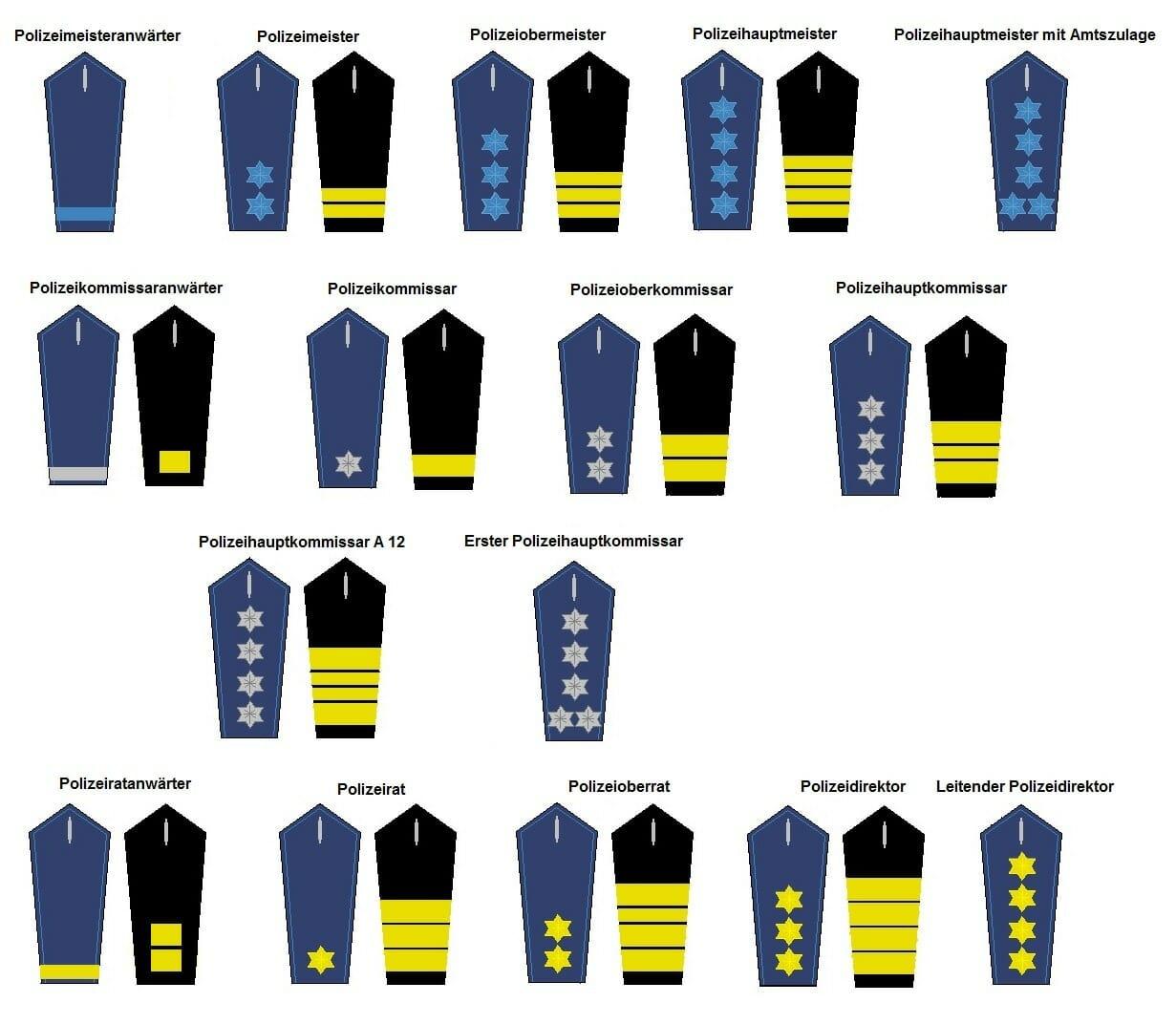 Bundespolizei Dienstgrade