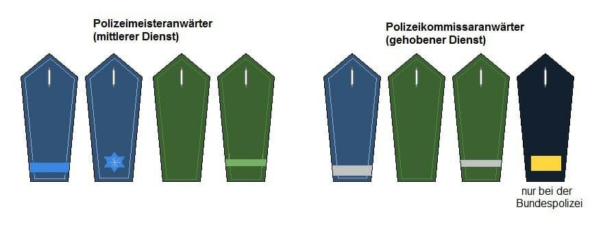 Schulterklappen während Polizeiausbildung