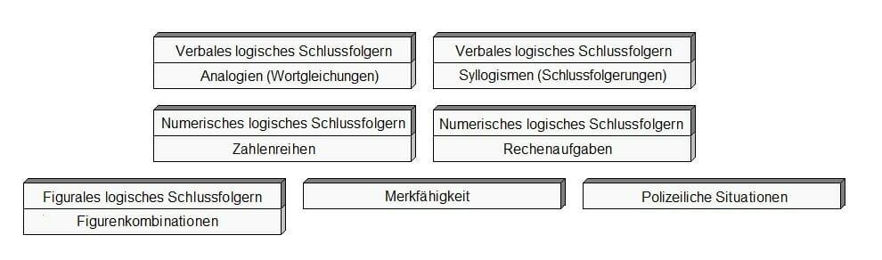 Nett Lebenslauf Cfo Position Zeitgenössisch - Entry Level Resume ...
