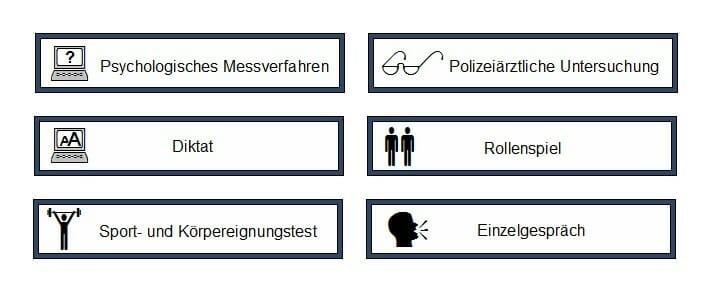Einstellungstest Sporttest Polizei Brandenburg